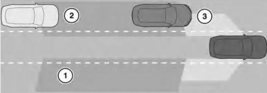 盲点监测系统(BSM)
