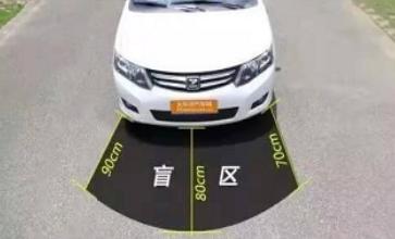 汽车盲区监测系统是什么呢